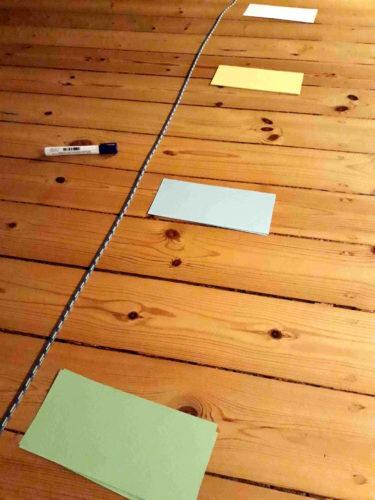 What to write?! Teil II des online Bewerbungsseminars